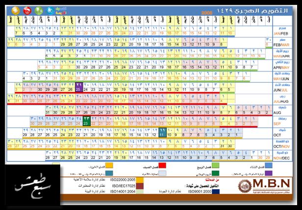 ... في التاريخ الميلادي بين دخول الجبهة في عام 2007 ودخولها عام 2010 وكيف  يسبق التقويم الزمن الفعلي لدخول النجم فمع مرور الوقت ستمر الجبهة بجميع فصول  السنة ...